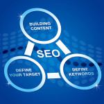 SEO Techniques Which Can Be A Setback For Your Website